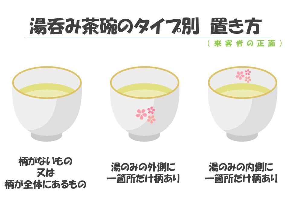 湯のみ茶碗のデザイン
